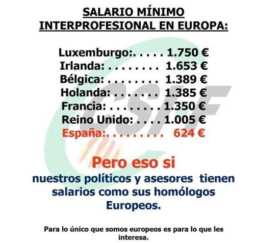 Salario_minimo