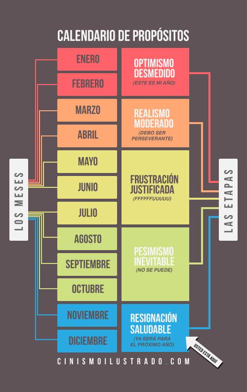 Calendariodepropositos