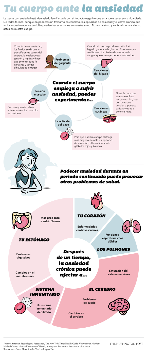 Anxiety_SPANISH